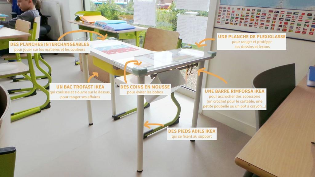 Bureau et table en bois pour enfant hape apesanteur